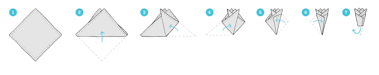 تا زدن پوشت به روش چهار قله